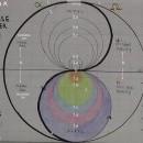 AstroKosmologie voor de Ziel