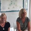 Blabla - training/coaching in Geweldloze Communicatie